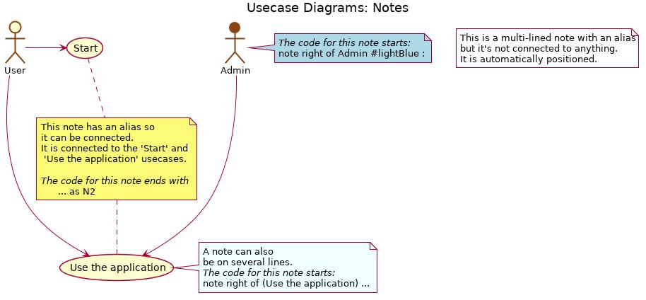 UML Use Case Diagram — Ashley's PlantUML Doc 0.2.01 ...